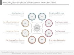 Recruiting New Employees Management Example Of Ppt