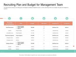 Recruiting Plan And Budget For Management Team Project Management Team Building Ppt Icons