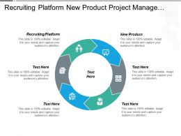 Recruiting Platform New Product Project Manage Team Structures Cpb