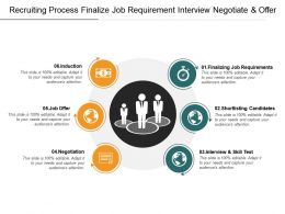Recruiting Process Finalize Job Requirement Interview Negotiate And Offer