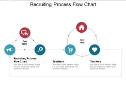 Recruiting Process Flow Chart Ppt Powerpoint Presentation Gallery Cpb