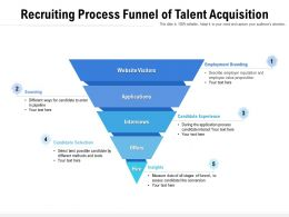 Recruiting Process Funnel Of Talent Acquisition