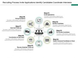 Recruiting Process Invite Applications Identify Candidates Coordinate Interviews