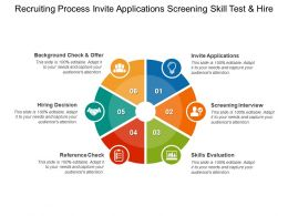 Recruiting Process Invite Applications Screening Skill Test And Hire