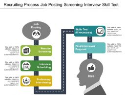 Recruiting Process Job Posting Screening Interview Skill Test