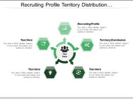 Recruiting Profile Territory Distribution Compensation Plans Technology Tools