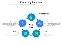 Recruiting Retention Ppt Powerpoint Presentation Portfolio Examples Cpb