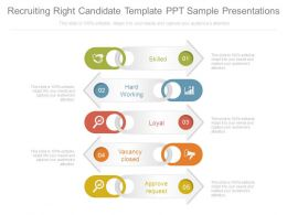 Recruiting Right Candidate Template Ppt Sample Presentations