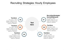 Recruiting Strategies Hourly Employees Ppt Powerpoint Presentation Show Slide Download Cpb