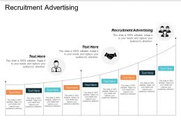 Recruitment Advertising Ppt Powerpoint Presentation File Professional Cpb