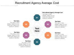 Recruitment Agency Average Cost Ppt Powerpoint Presentation Infographics Elements Cpb