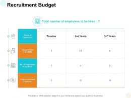 Recruitment Budget Expenses Ppt Powerpoint Presentation Ideas Design