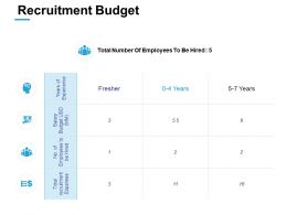 Recruitment Budget Expenses Ppt Powerpoint Presentation Inspiration