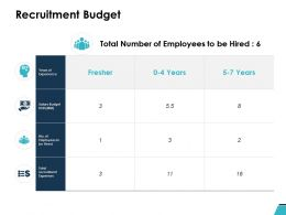 Recruitment Budget Experience Ppt Powerpoint Presentation Styles Slides