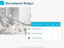 Recruitment Budget Ppt Powerpoint Presentation Layouts Graphics Example