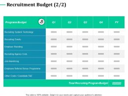 Recruitment Budget Programs Technology Ppt Powerpoint Presentation Styles Guidelines