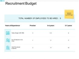 Recruitment Budget Salary Budget Checklist Ppt Powerpoint Presentation Portfolio Graphics Download
