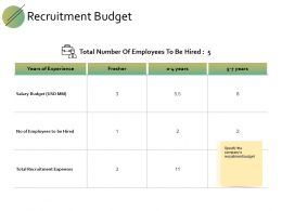 Recruitment Budget Salary Ppt Powerpoint Presentation Gallery Visuals
