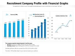 Recruitment Company Profile With Financial Graphs