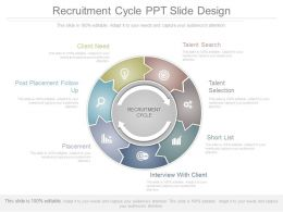 Recruitment Cycle Ppt Slide Design