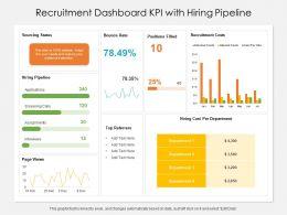 Recruitment Dashboard KPI With Hiring Pipeline
