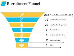 Recruitment Funnel Example Of Ppt Presentation