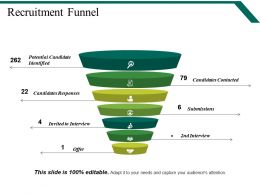 Recruitment Funnel Powerpoint Slide Graphics