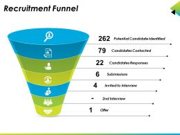 Recruitment Funnel Powerpoint Slide Presentation Guidelines