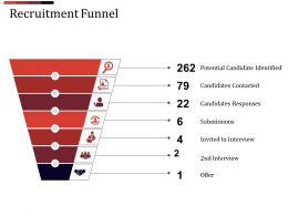 Recruitment Funnel Ppt Design