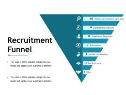 Recruitment Funnel Ppt Gallery Clipart Images