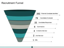Recruitment Funnel Ppt Powerpoint Presentation Visual Aids Ideas