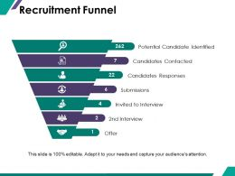 Recruitment Funnel Ppt Summary Graphic Tips