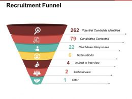 Recruitment Funnel Presentation Graphics