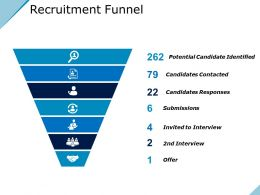Recruitment Funnel Presentation Portfolio