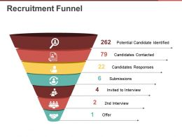 Recruitment Funnel Presentation Powerpoint Example