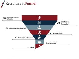 Recruitment Funnel Sample Of Ppt Presentation