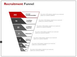 Recruitment Funnel Submissions Ppt Powerpoint Presentation File Designs
