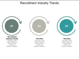 Recruitment Industry Trends Ppt Powerpoint Presentation Gallery Graphics Cpb