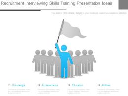 Recruitment Interviewing Skills Training Presentation Ideas