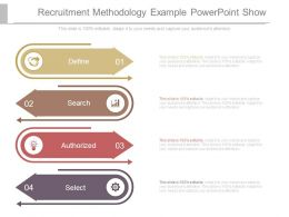 Recruitment Methodology Example Powerpoint Show