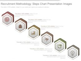 Recruitment Methodology Steps Chart Presentation Images