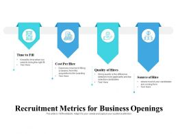 Recruitment Metrics For Business Openings