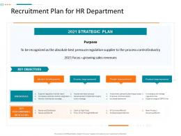 Recruitment Plan For HR Department Corporate Tactical Action Plan Template Company Ppt Clipart