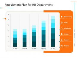 Recruitment Plan For HR Department Sales Corporate Tactical Action Plan Template Company Ppt Icons
