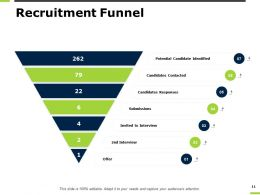 recruitment_planning_powerpoint_presentation_slides_Slide11