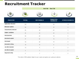 recruitment_planning_powerpoint_presentation_slides_Slide12