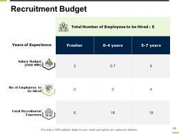 recruitment_planning_powerpoint_presentation_slides_Slide13