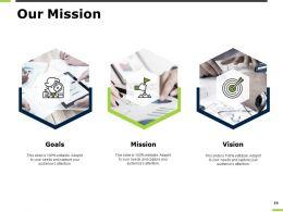 recruitment_planning_powerpoint_presentation_slides_Slide16