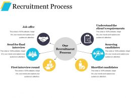 Recruitment Process Good Ppt Example