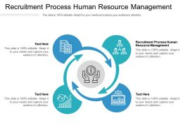 Recruitment Process Human Resource Management Ppt Powerpoint Presentation Visual Aids Deck Cpb
